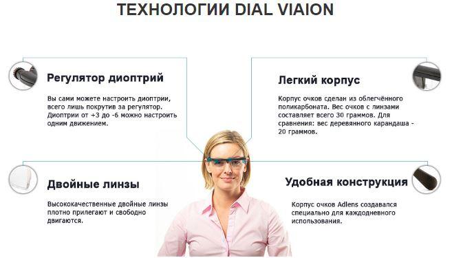 не ношу очки для зрения